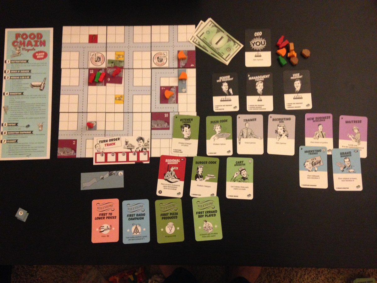 Food Chain Magnate - Review