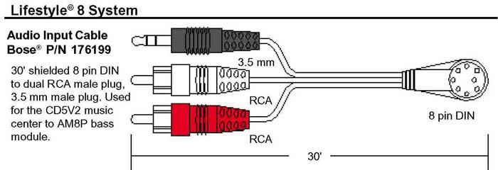 Bose Lifestyle 5 Wiring Diagram - Example Electrical Wiring Diagram \u2022