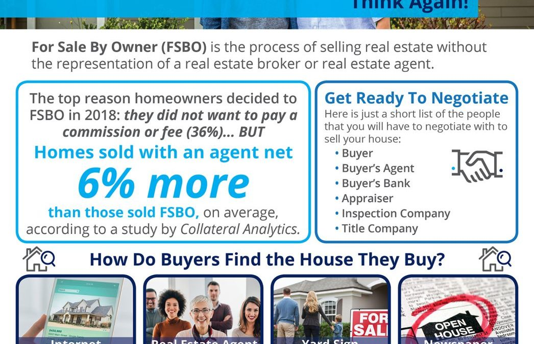 Buyer Archives - Page 5 of 62 - Ellen Dudley - Find Homes
