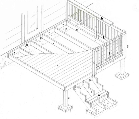 Wood Deck Diagram Wiring Diagram