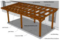 Free Patio Cover Plans | Outdoor Goods
