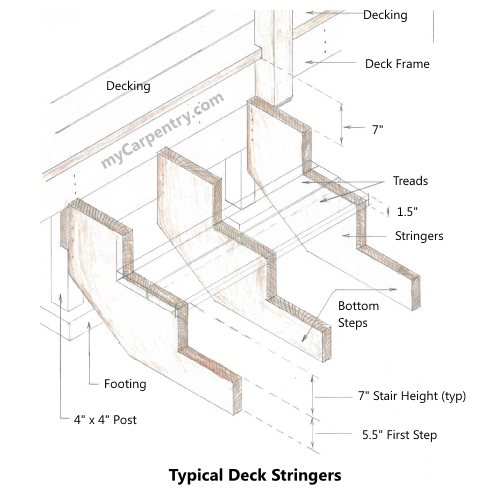 building stairwell diagram