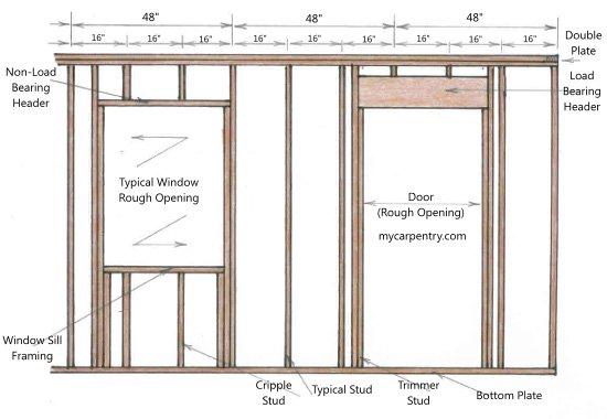 doorway schematic