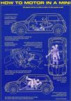 Mini Cooper Motoring Instructions