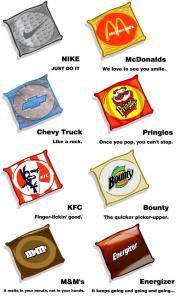 Brandname Condoms