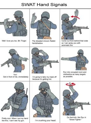 SWAT Team Hand Signals