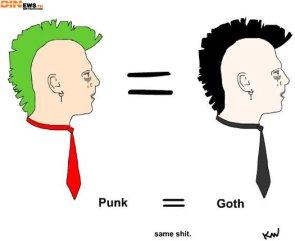 Punk = Goth