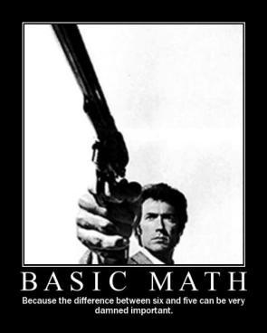 Basic Math Motivational Poster