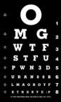 1337 Eye Chart