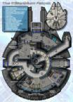 Millennium Falcon Map