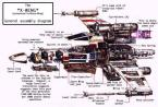 X-Wing General Assembly Diagram