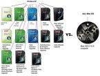 OSX vs Vista