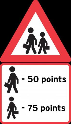 Pedestrian Hit Points