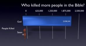 Who killed more people in the bible?