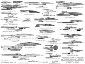 Star Trek Federation Starship Classes / Compairison Chart – Side