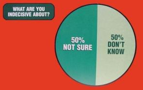 Indecisive Pie Chart