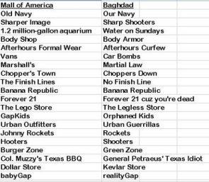 Mall of America versus Baghdad