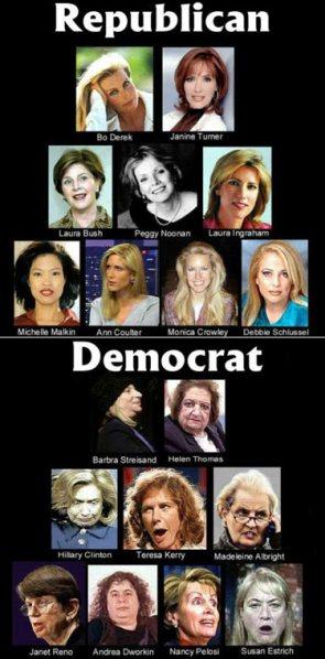 Republican Women Versus Democratic Women