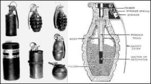 grenade diagram