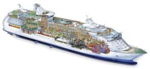 Cruise Ship Cutaway