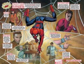 Spider-Man Status Quo