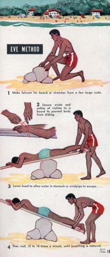Eve Method Resuscitation