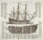 Ship of War