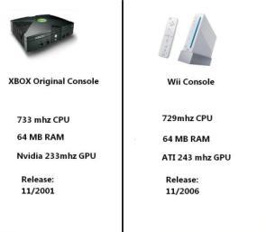 X-Box Original Vs The Wii Console