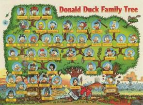 The Duck Tree