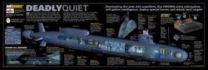 Virginia Class Nuclear Submarine