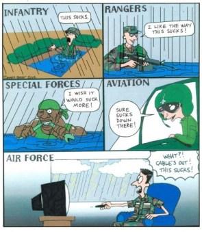 The Military Sucks