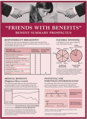 Friends With Benefits Summary Prospectus