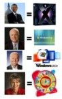 Political Operating Systems