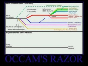 Occam's Razor On Religion
