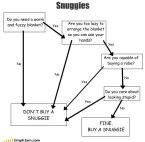 But, I love my Snuggie