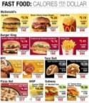 fast food – calories per dollar