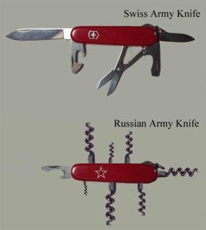 Russian vs Swiss Army Knife