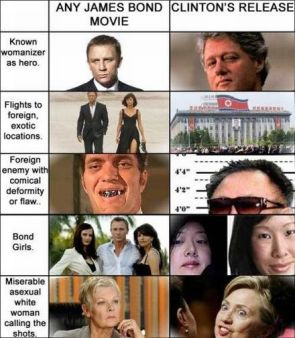 clinton vs any james bond movie
