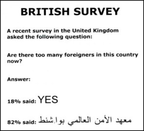 Are there too many foreigners in this country