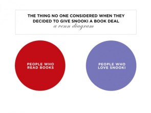 snookie venn diagram