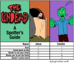 the undead – a spotter's guide