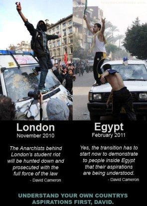 london vs egypt