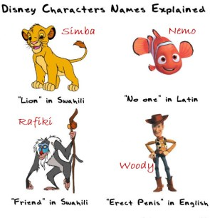disney character names explained