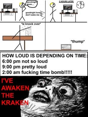 2am sound levels