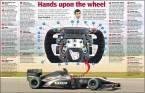 f1 steering wheel breakdown