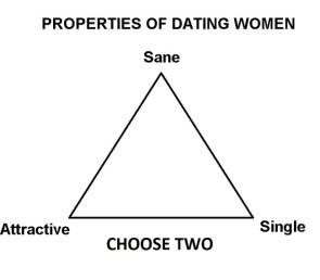 properties of dating women