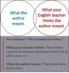 what the author meant vs your english teacher