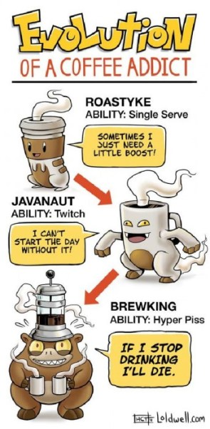 evolution of a coffee addict