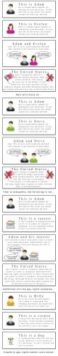 explaining gay marriage part 2