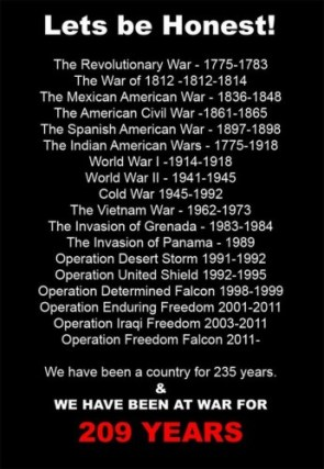 the USA has been at war for 209 years